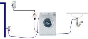 Установка стиральных машин в Подольске